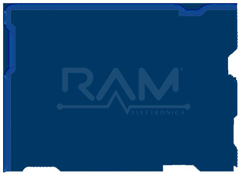 RAM Elettronica: settori d'intervento
